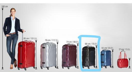 calcul volume valise en litres