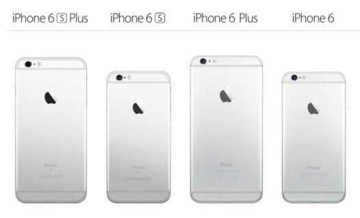 taille iphone 6