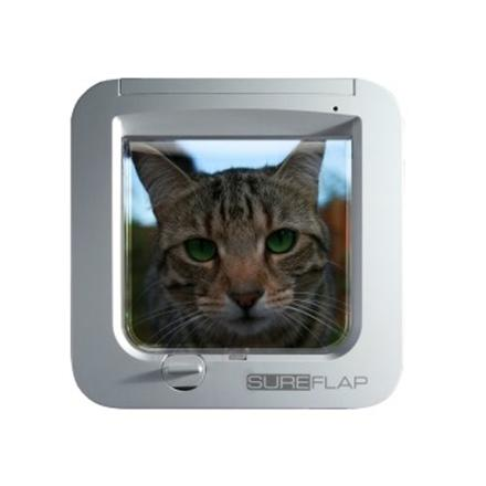 chatière automatique