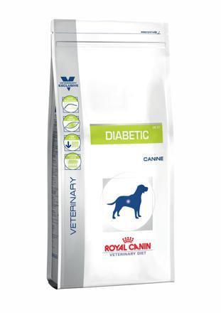 croquettes pour chien diabétique