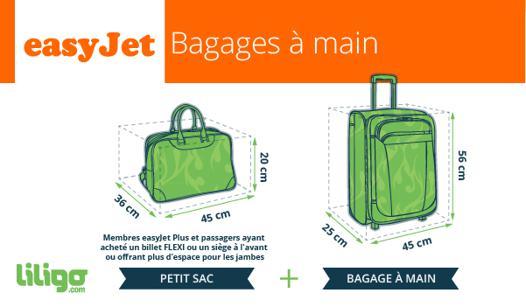 dimension bagage main easyjet