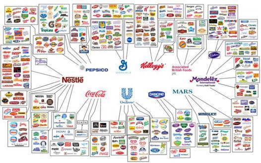marque de nourriture