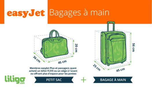 taille bagage main easyjet