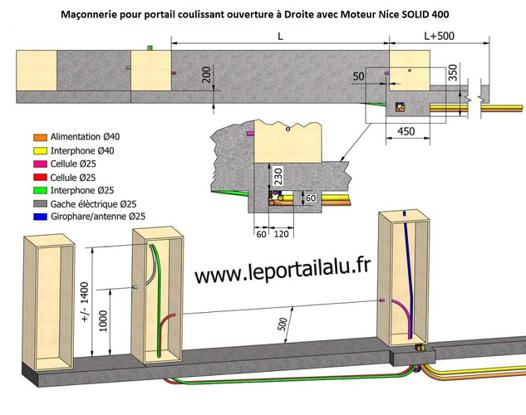installation portail coulissant